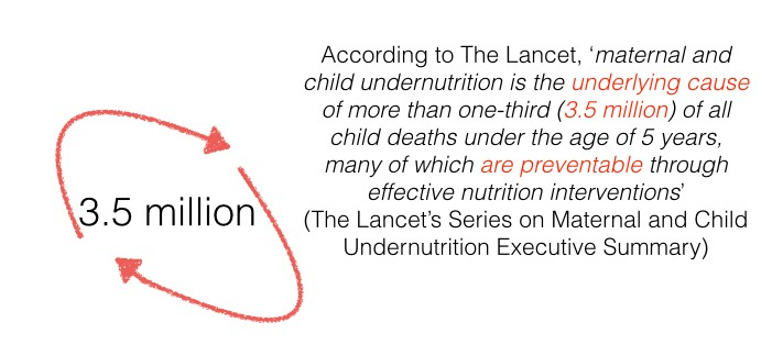 preventable death nutrition.001